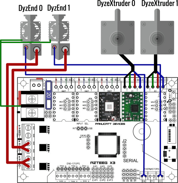 Azteeg X3 Board Guide electronic boards dyze design azteeg x3 pro wiring diagram at pacquiaovsvargaslive.co